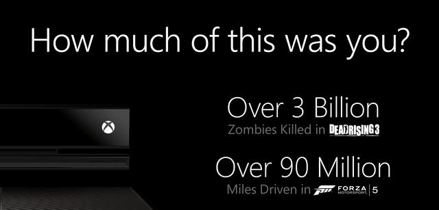 Xbox One Infographic Crop 2