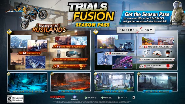 TRIALS_DLC