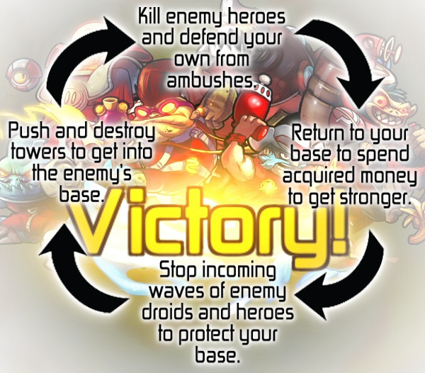 Awesomenauts Guide – How to succeed in Awesomenauts