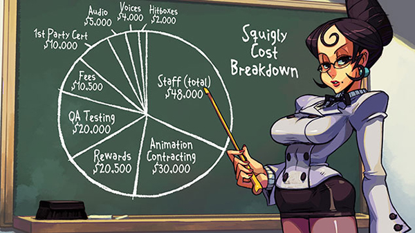Lab Zero Games encouters brief scare with Skullgirls DLC funding