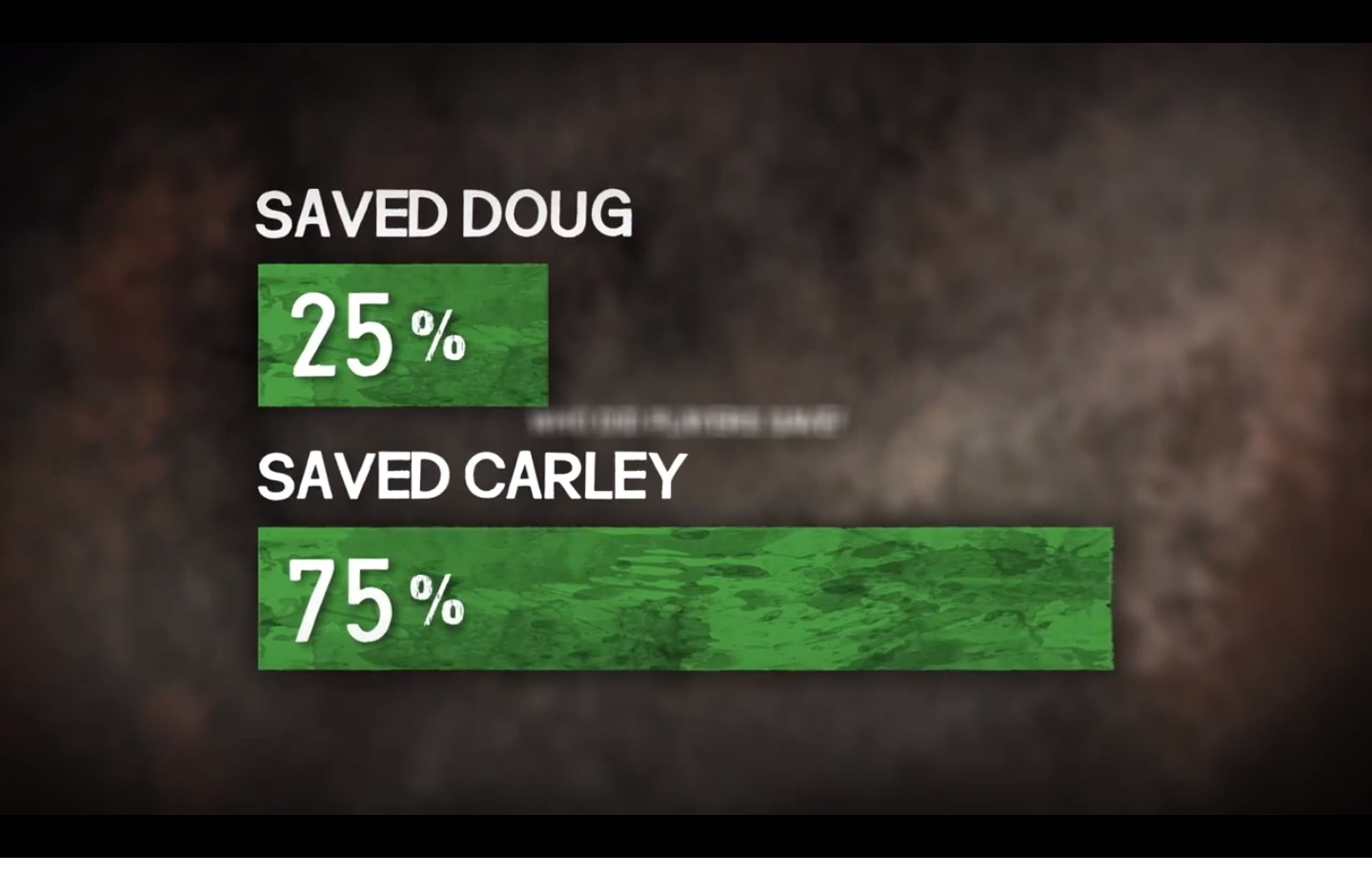 Telltale explores why players preferred Carley to Doug