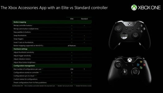 Standard Xbox One controllers button mapping now available